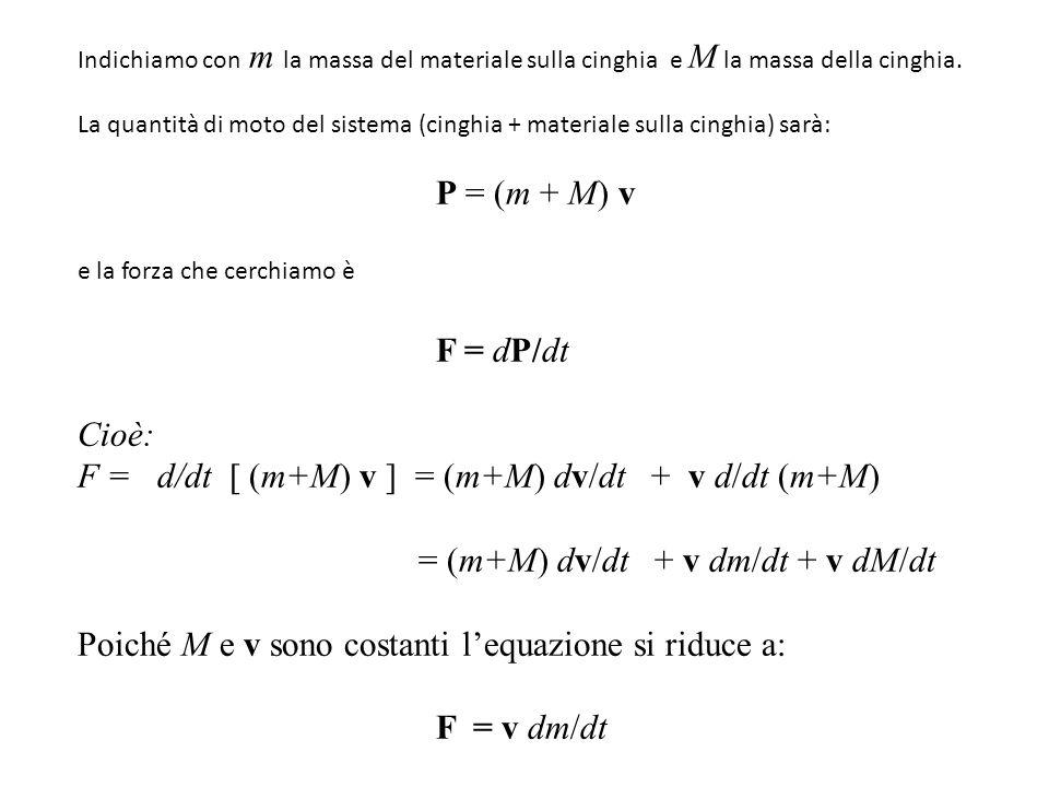 F = d/dt [ (m+M) v ] = (m+M) dv/dt + v d/dt (m+M)